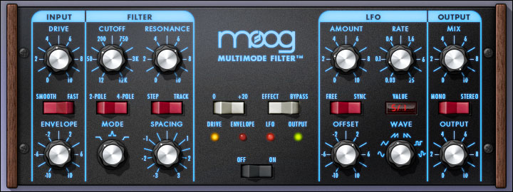 Moog filter